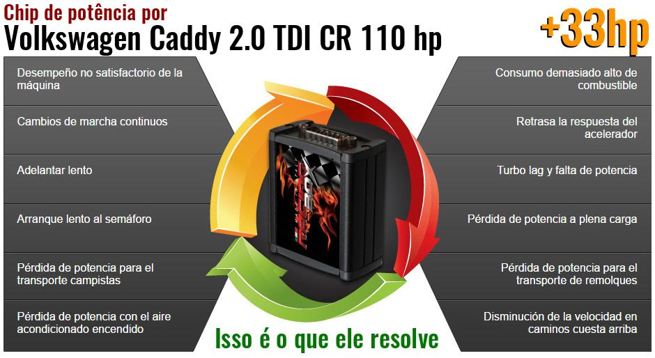 Chip de potência Volkswagen Caddy 2.0 TDI CR 110 hp o que ele resolve